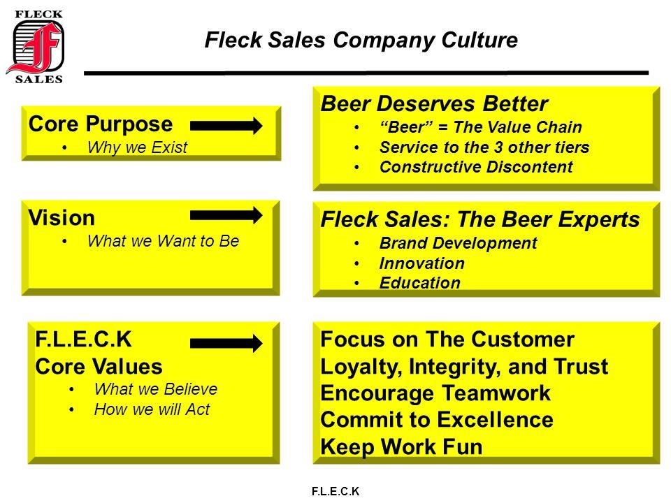 Fleck Sales Company Culture