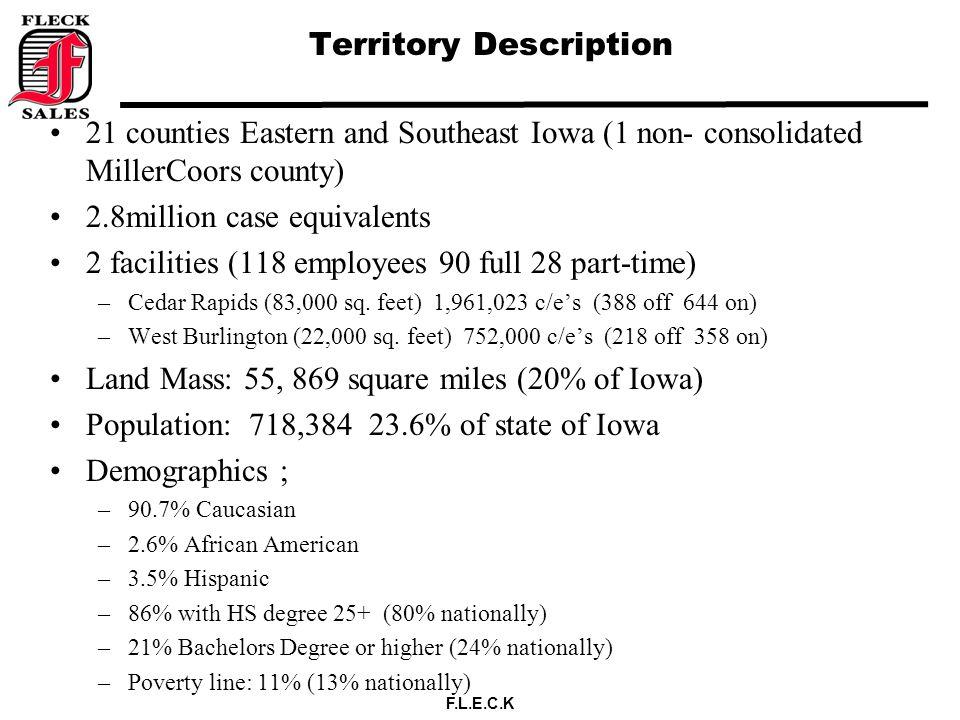 Territory Description