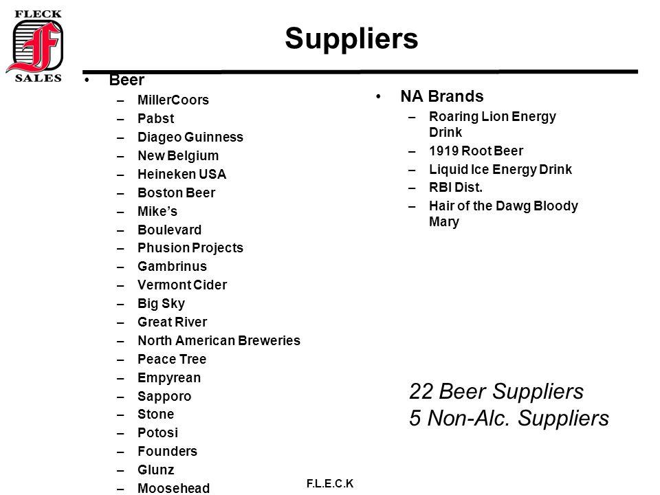 Suppliers 22 Beer Suppliers 5 Non-Alc. Suppliers Beer NA Brands