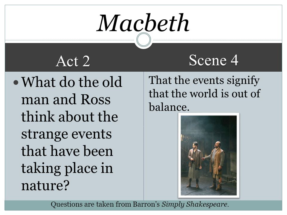 Macbeth Scene 4. Act 2. What do the old man and Ross think about the strange events that have been taking place in nature