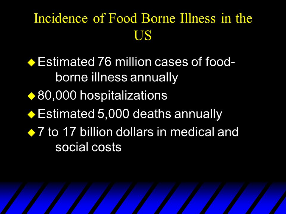 Incidence of Food Borne Illness in the US