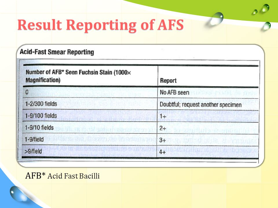 Result Reporting of AFS