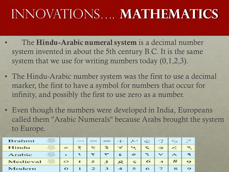 Innovations…. Mathematics