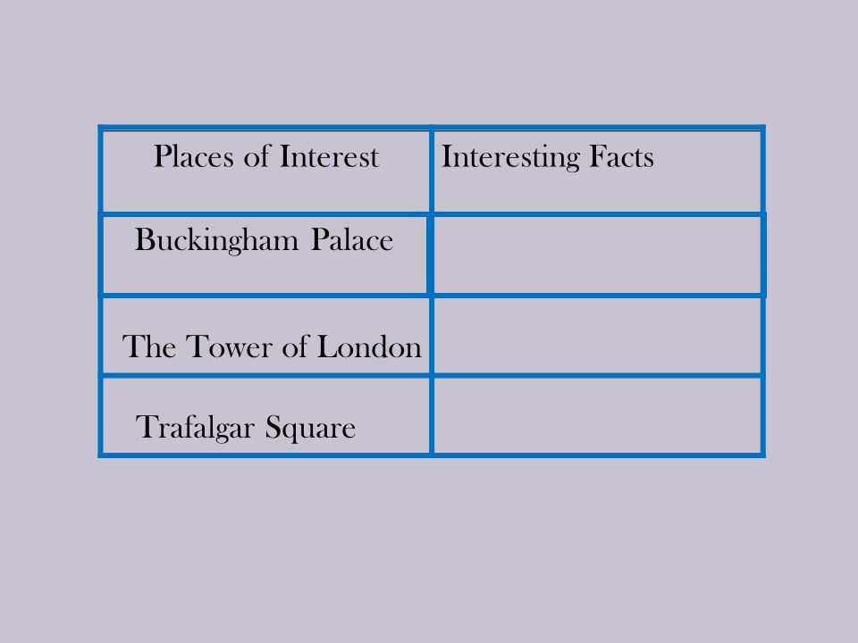 Places of Interest Interesting Facts Buckingham Palace The Tower of London Trafalgar Square