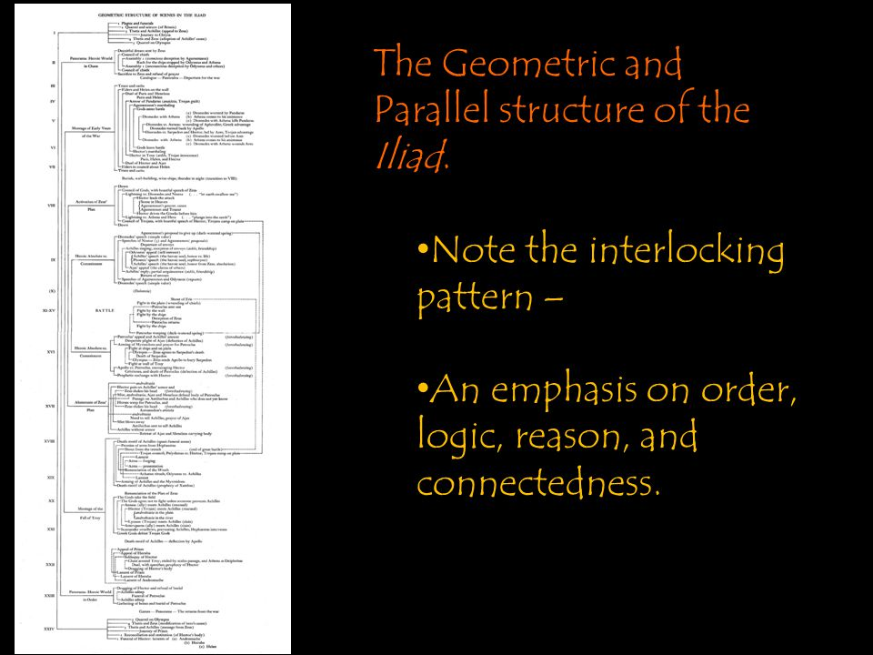 The Geometric and Parallel structure of the. Iliad.