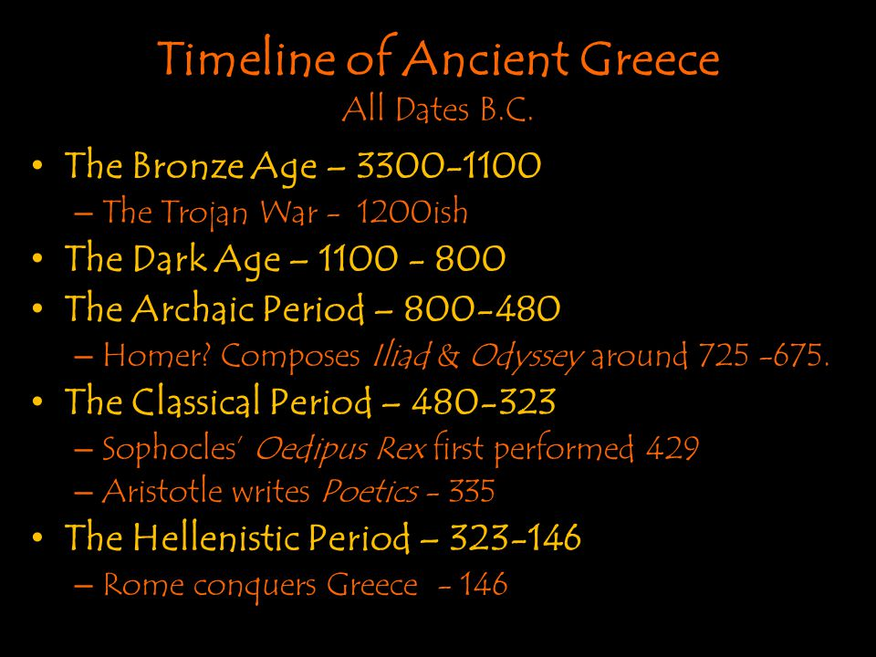 Timeline of Ancient Greece All Dates B.C.