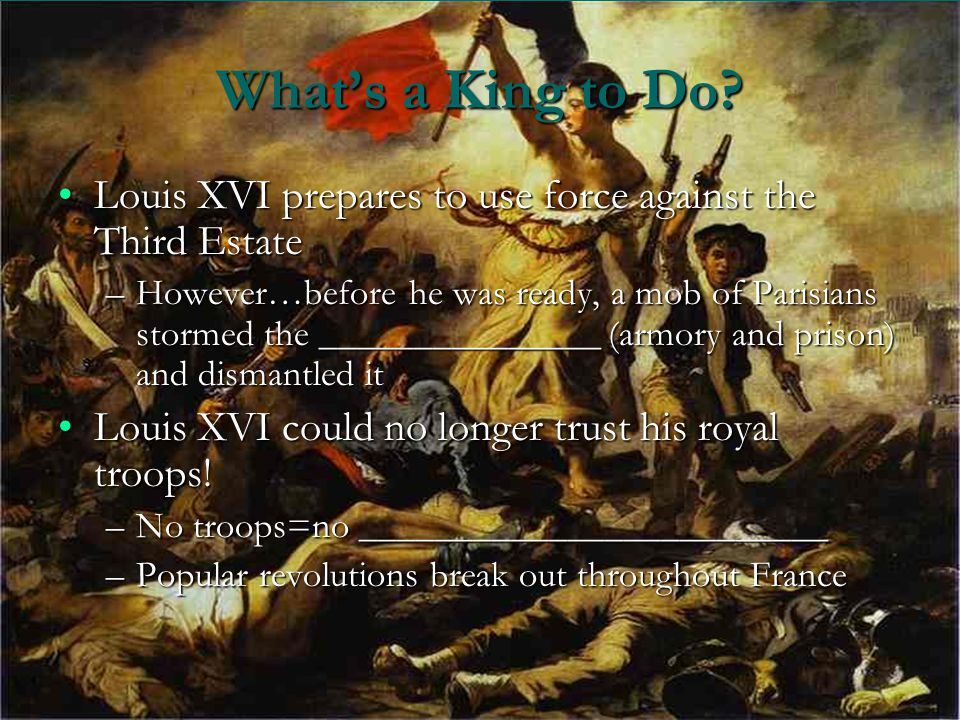 What's a King to Do Louis XVI prepares to use force against the Third Estate.