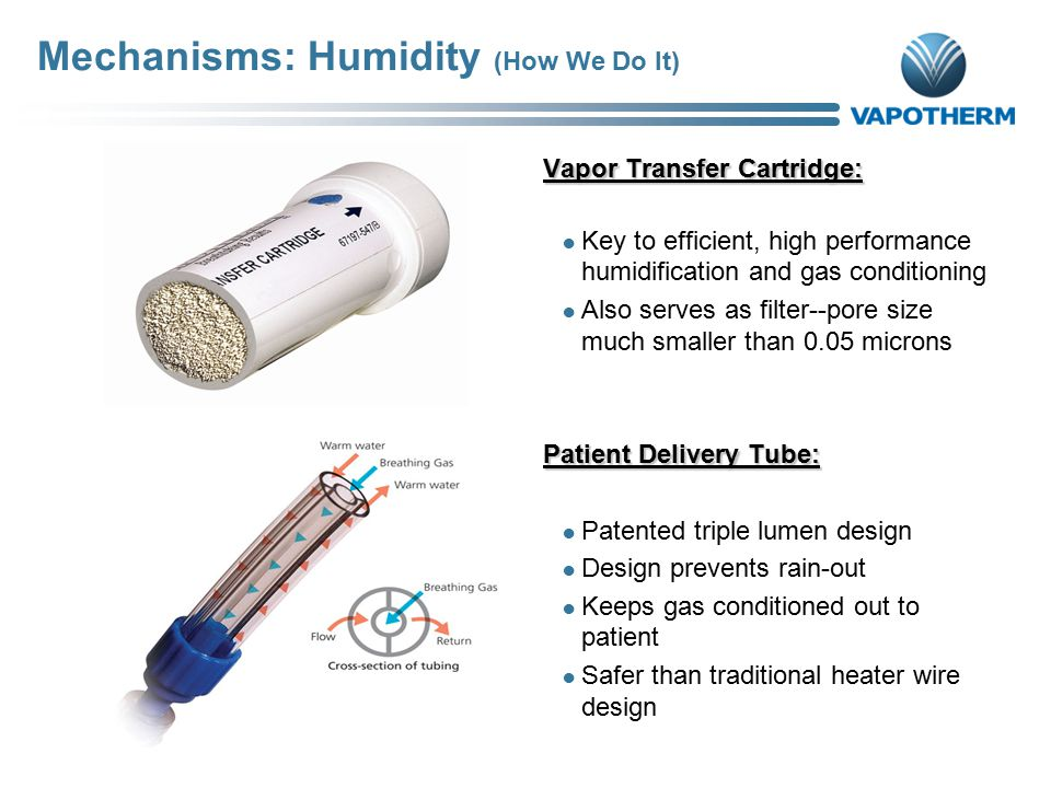 Mechanisms: Humidity (How We Do It)