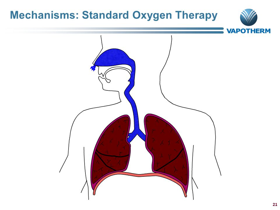 Mechanisms: Standard Oxygen Therapy