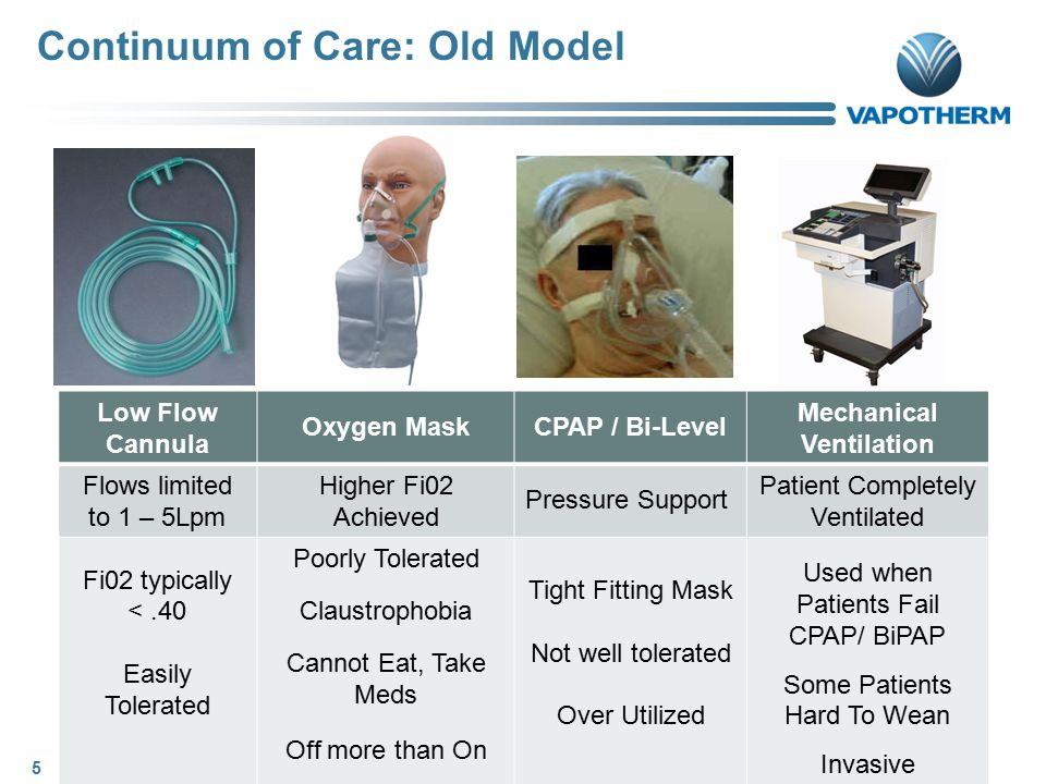 Continuum of Care: Old Model
