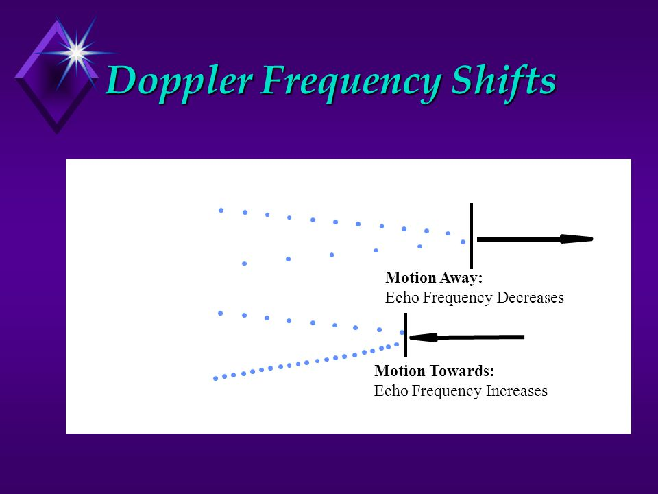 Doppler Frequency Shifts