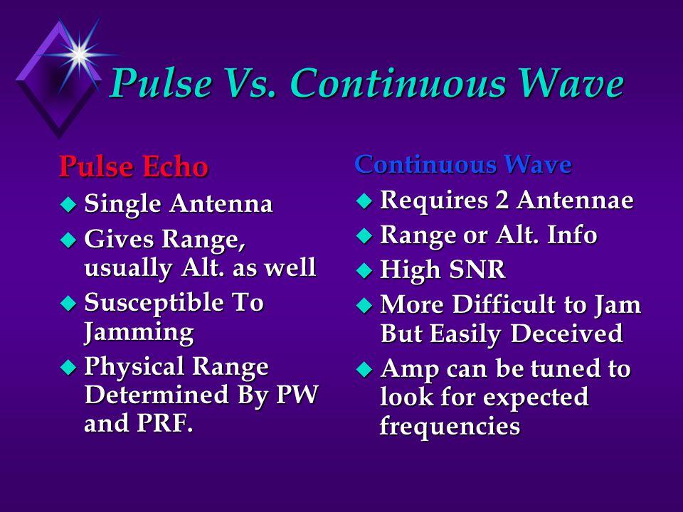 Pulse Vs. Continuous Wave