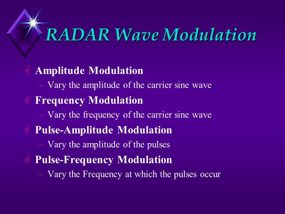 RADAR Wave Modulation Amplitude Modulation Frequency Modulation