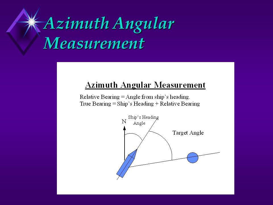 Azimuth Angular Measurement
