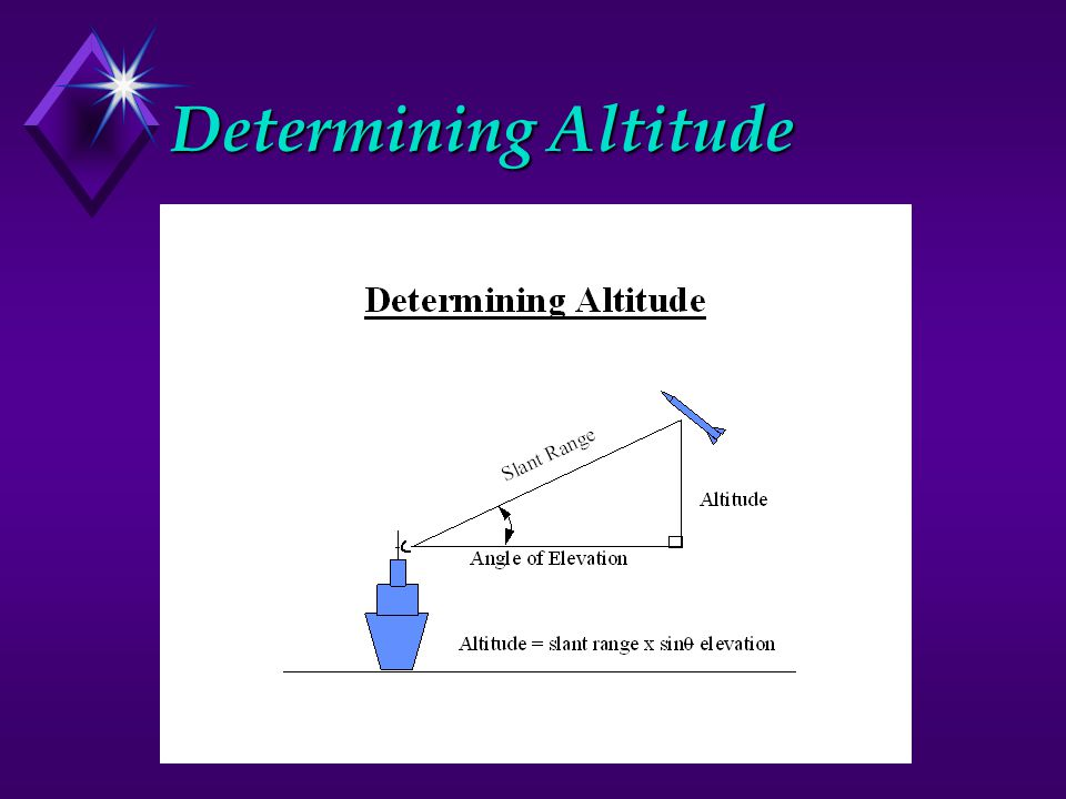 Determining Altitude 1. Show slide to show that angular measurements is simple geometry to determine height.