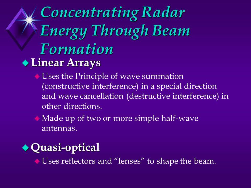 Concentrating Radar Energy Through Beam Formation