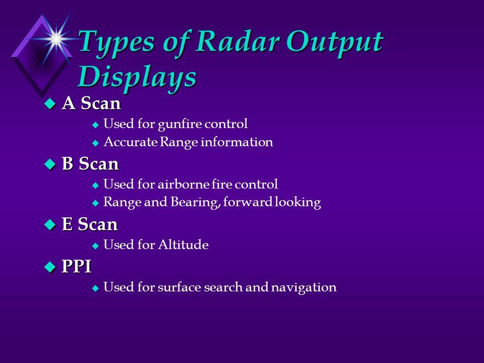 Types of Radar Output Displays