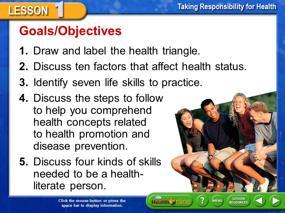 Goals/Objectives 1. Draw and label the health triangle.