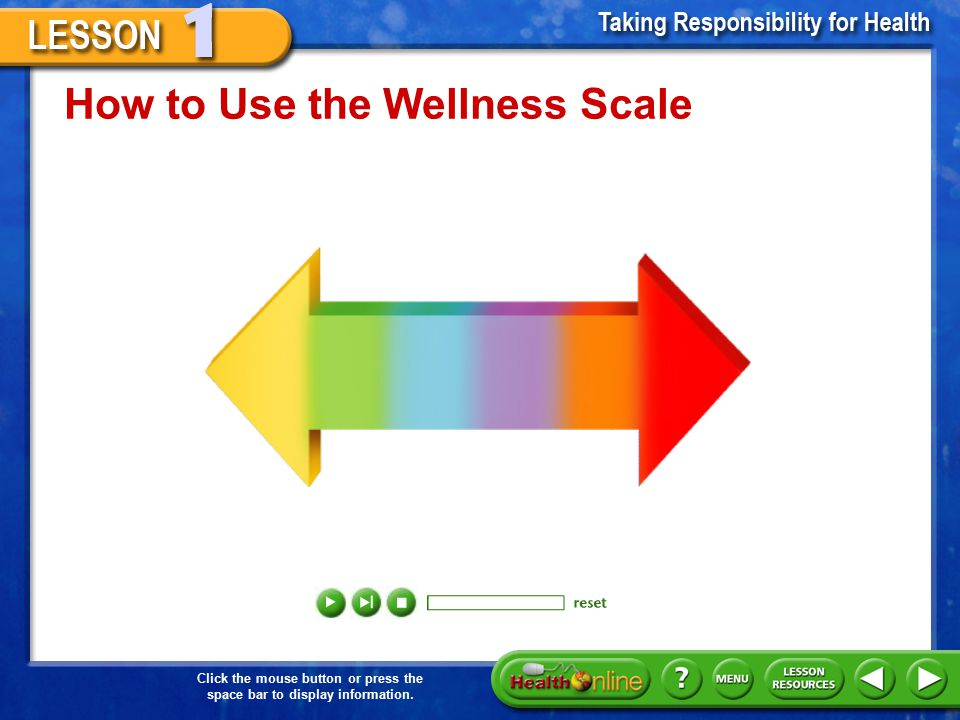 How to Use the Wellness Scale
