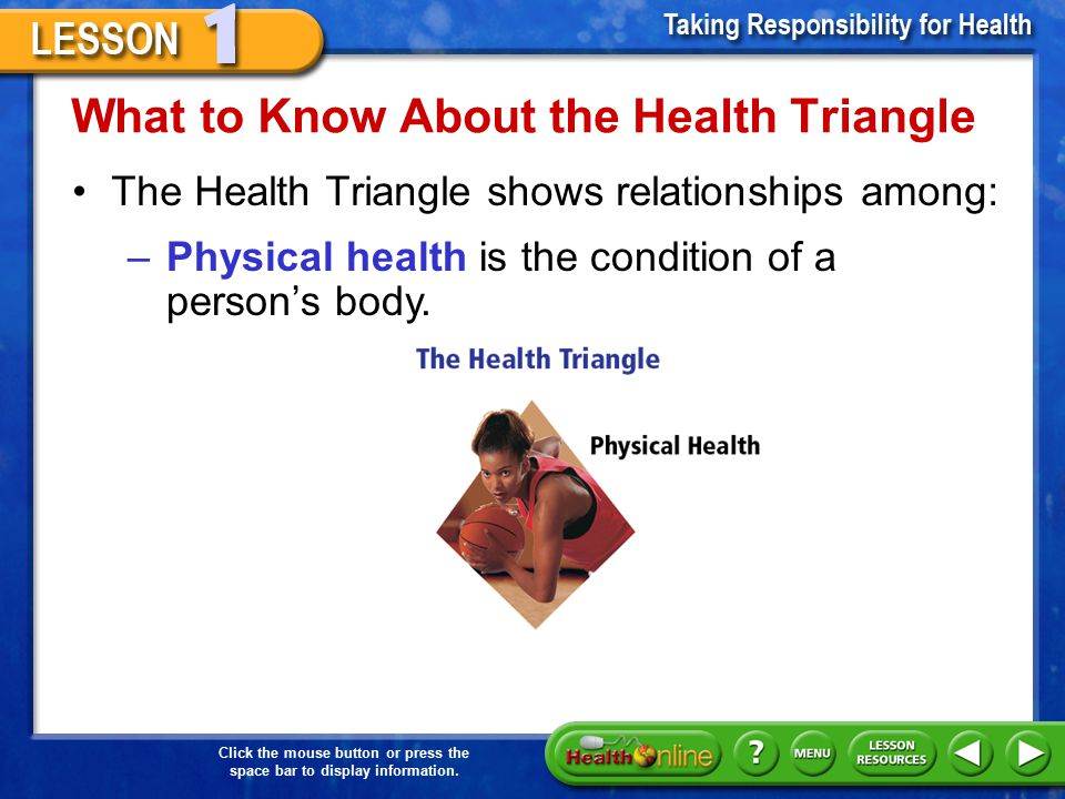 What to Know About the Health Triangle