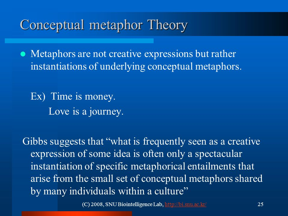 Conceptual metaphor Theory