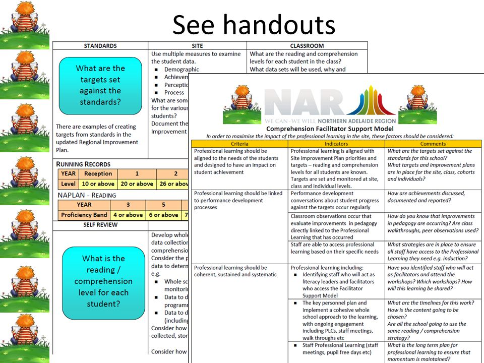 See handouts