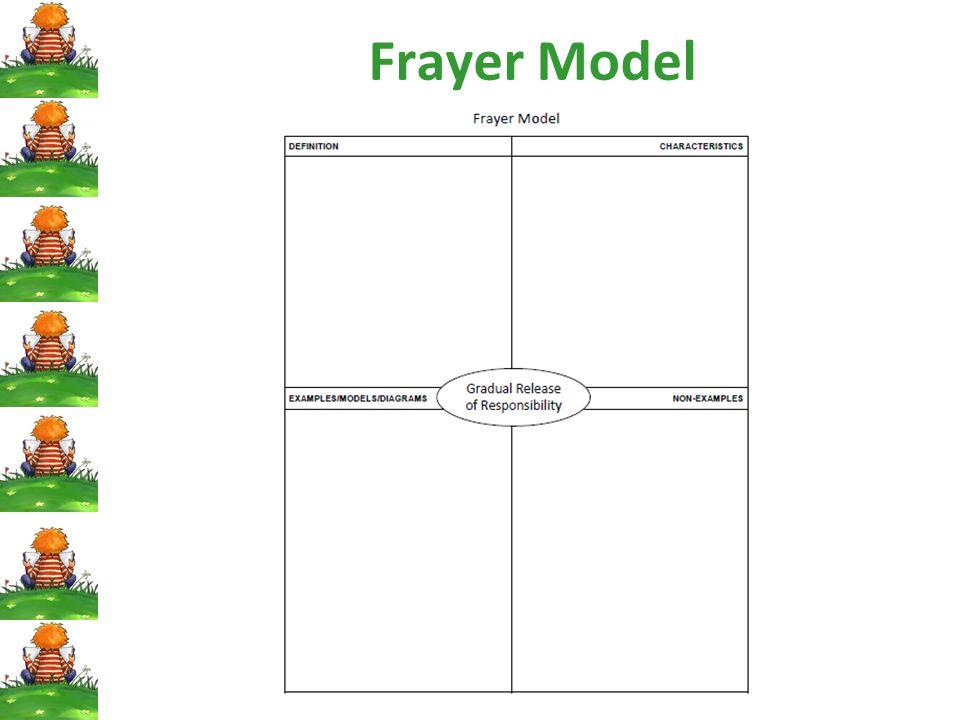Frayer Model 19