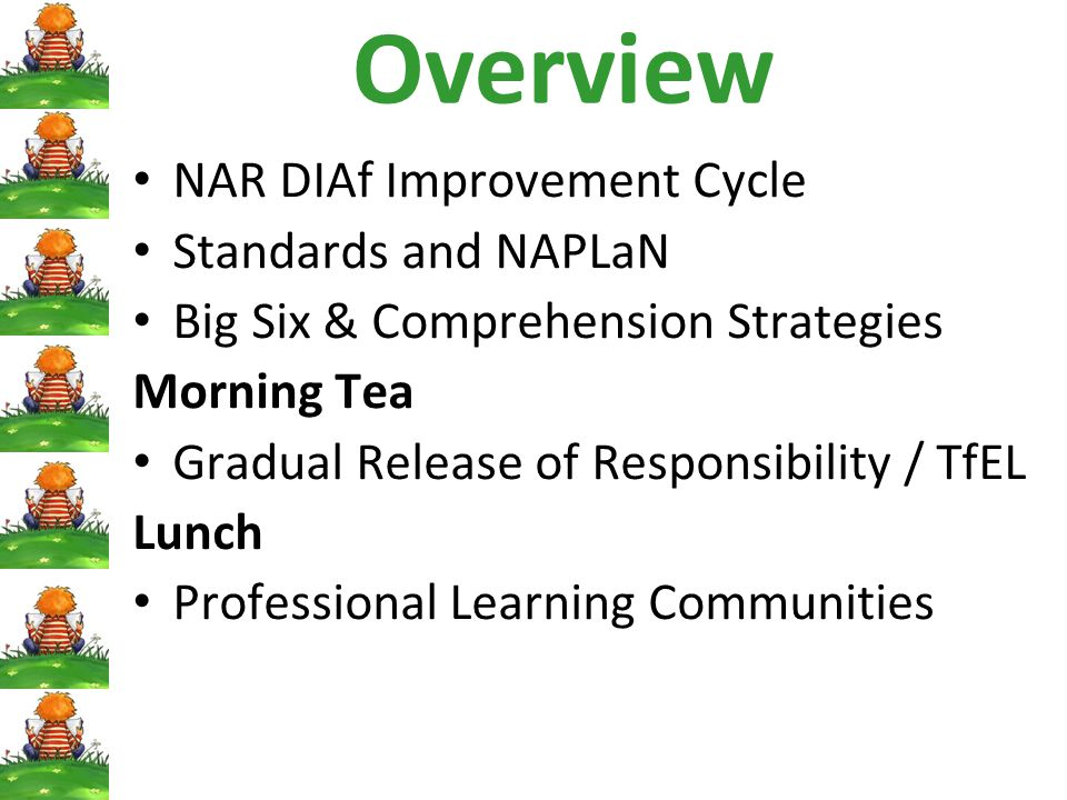 Overview NAR DIAf Improvement Cycle Standards and NAPLaN
