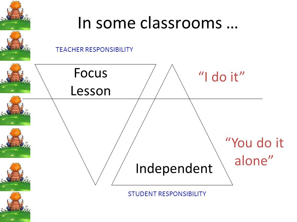 In some classrooms … Focus Lesson I do it You do it alone