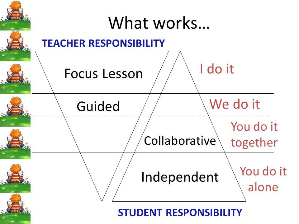 STUDENT RESPONSIBILITY