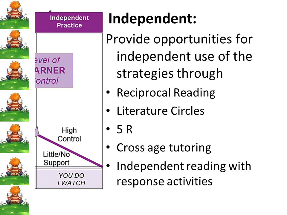 Independent: Provide opportunities for independent use of the strategies through. Reciprocal Reading.