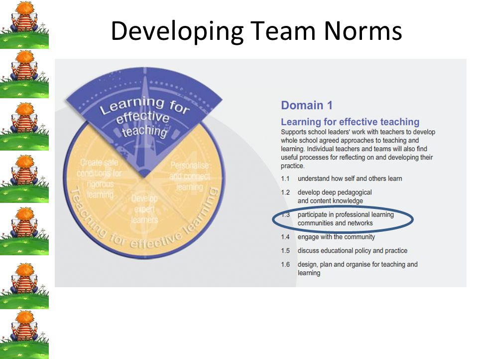 Developing Team Norms