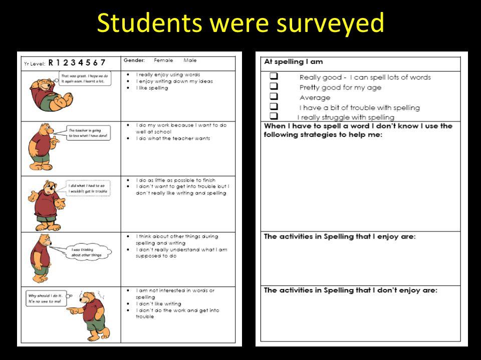 Students were surveyed