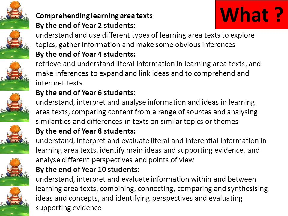 What Comprehending learning area texts