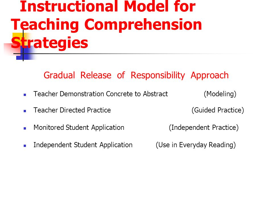 Instructional Model for Teaching Comprehension Strategies