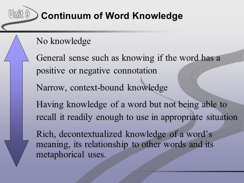 Continuum of Word Knowledge