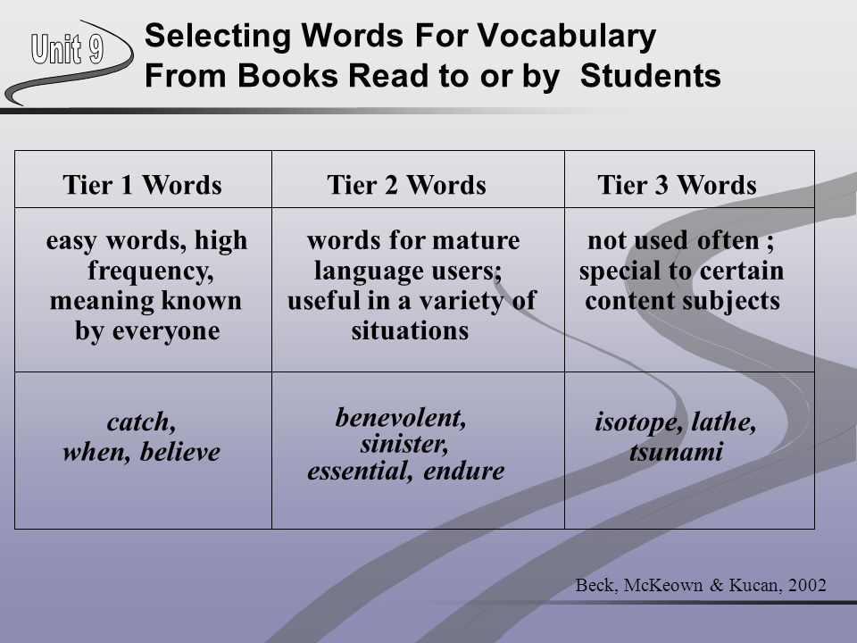 Selecting Words For Vocabulary From Books Read to or by Students