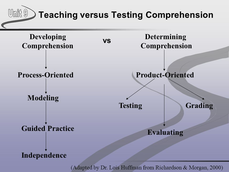 Teaching versus Testing Comprehension