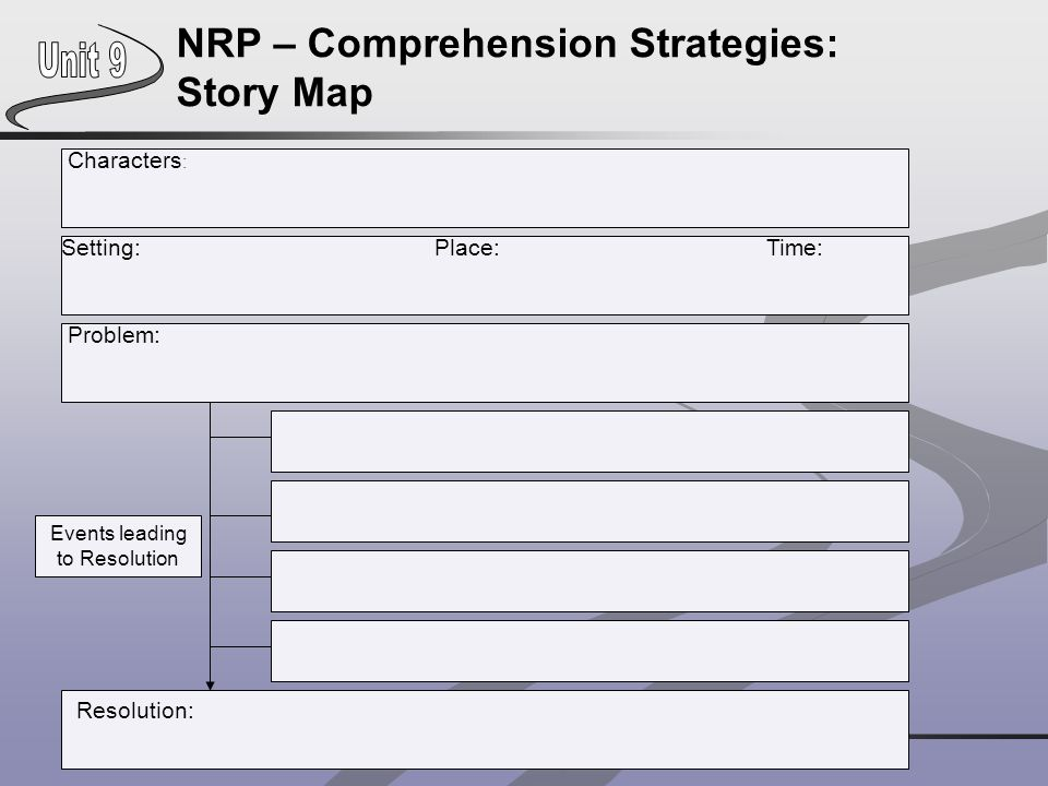 NRP – Comprehension Strategies: Story Map