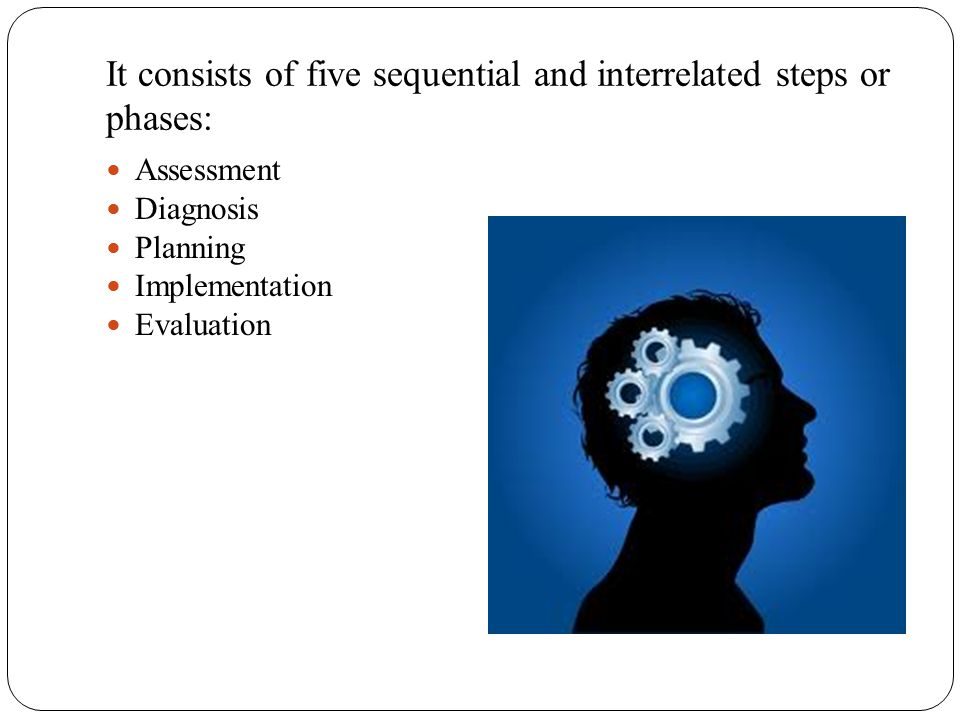 It consists of five sequential and interrelated steps or phases: