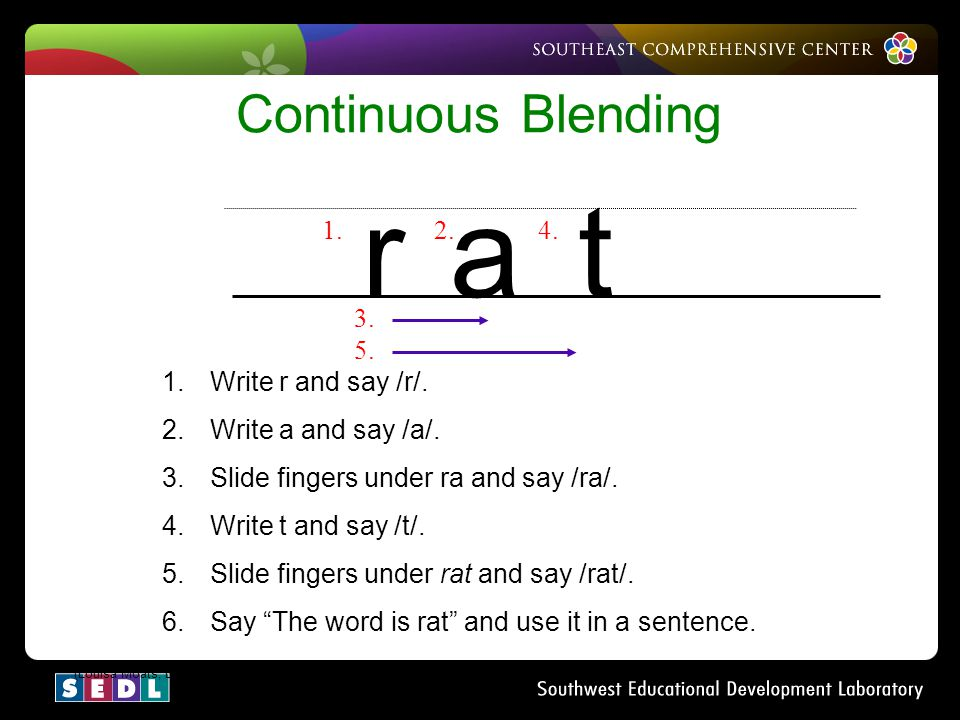 r a t Continuous Blending 1. 2. 4. 3. 5. Write r and say /r/.