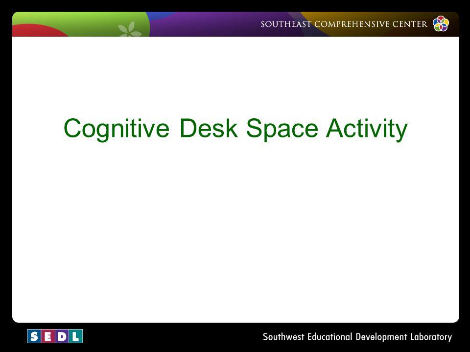 Cognitive Desk Space Activity