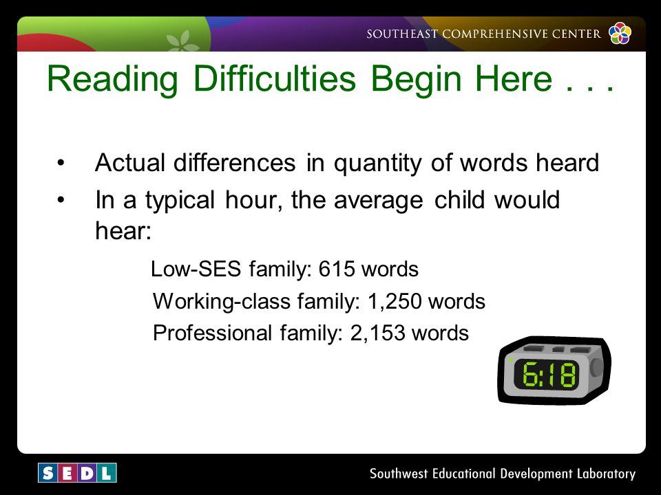 Reading Difficulties Begin Here . . .