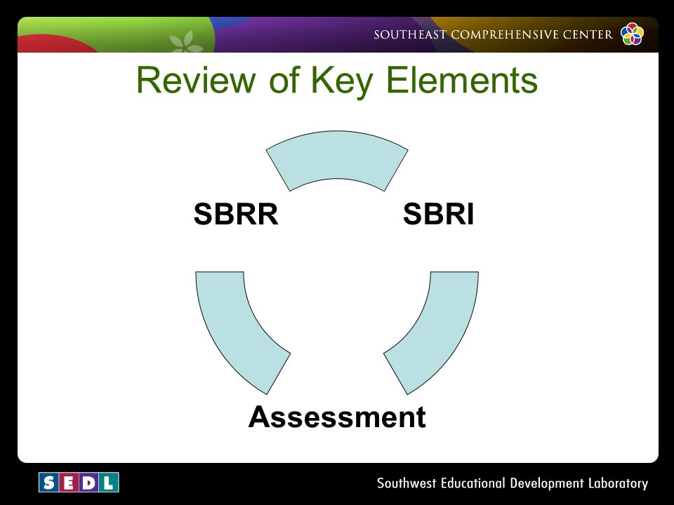 Review of Key Elements