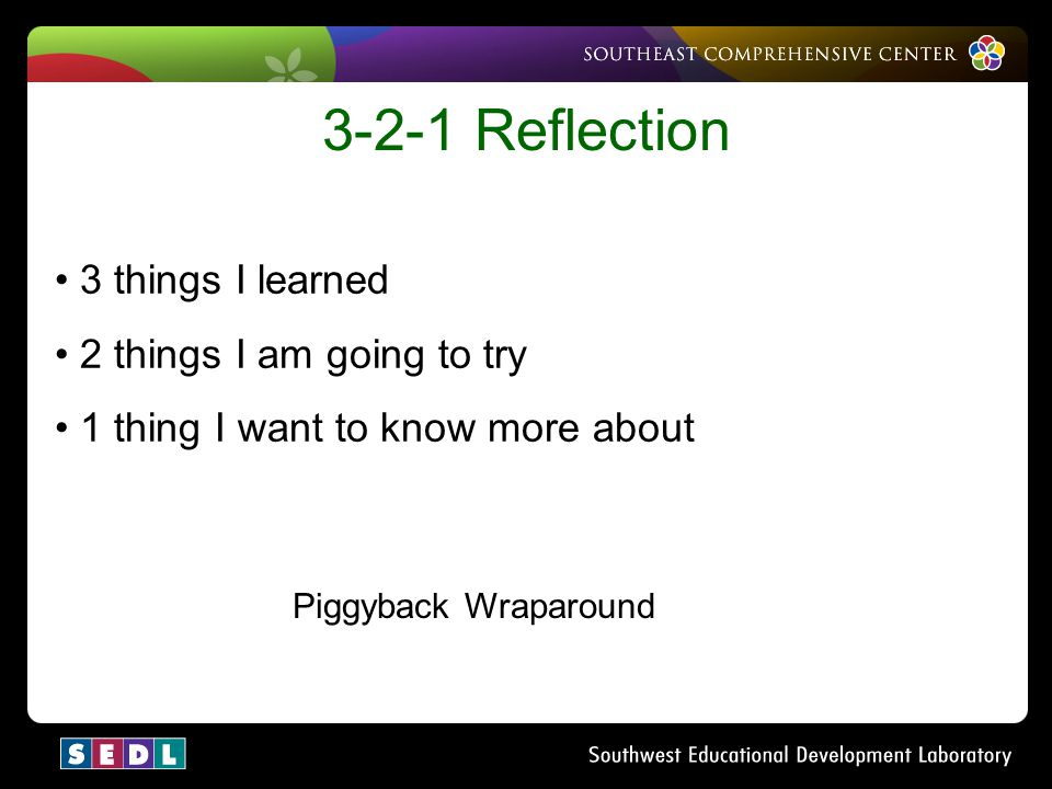 3-2-1 Reflection • 3 things I learned • 2 things I am going to try