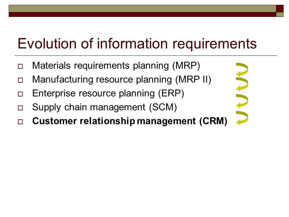 Evolution of information requirements