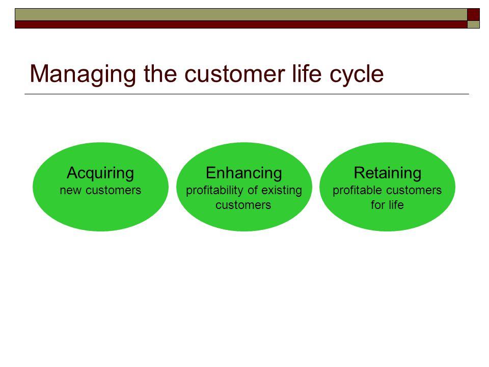 Managing the customer life cycle