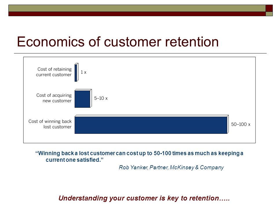 Economics of customer retention