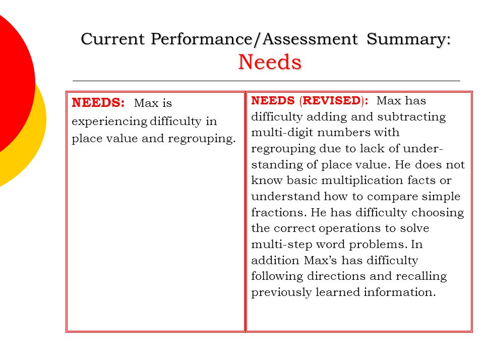Current Performance/Assessment Summary: Needs