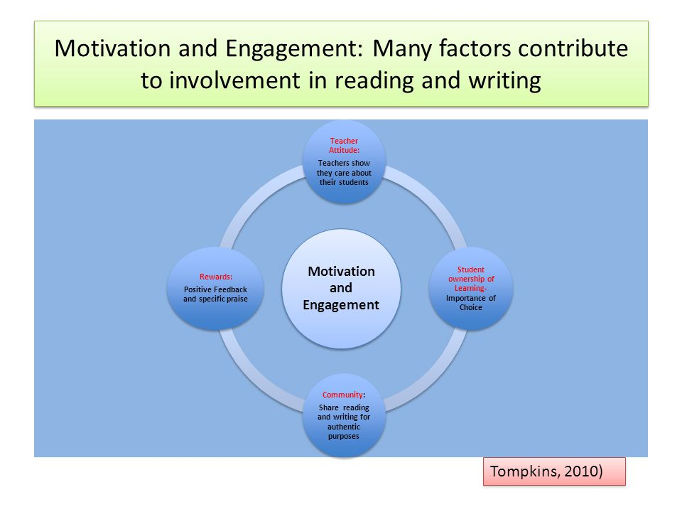 Motivation and Engagement: Many factors contribute to involvement in reading and writing